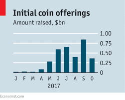 the meaning in the madness of initial coin offerings scam or