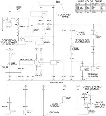 mga alternator and negative earth conversion incredible wiring