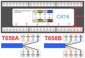 cat 5 e wiring diagram agnitum me