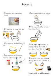recette cuisine maternelle classe ps ms cuisine du mois de mars ecole sacré coeur st paul