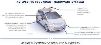 electric car working dolgular com