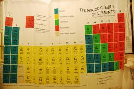 Periodic Table Metalloids Metalloids The Periodic Table