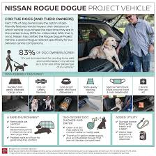 nissan altima for sale by owner in houston tx nissan rogue goes to the dogs in the best possible way