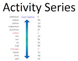 ccberger14 uachemistry13