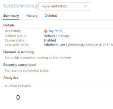 completed definition postmortem build results and build definitions not displaying