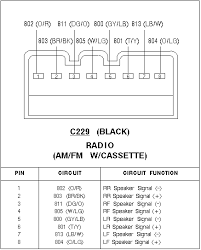 i need the wiring diagram for a 1996 ford explorer radio wiring