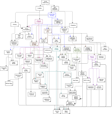 D3 Js Floor Plan Developers Graphs For Knowledge Representation