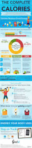 the complete guide to calories infographic greatist