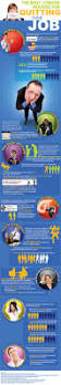 spirit halloween job application online 268 best job search infographics images on pinterest job search