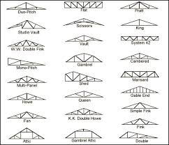 Wood Truss Design Software Free by Best 25 Roof Truss Prices Ideas On Pinterest Metal Roof Colors