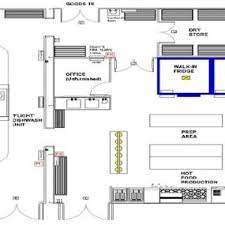 Small Commercial Kitchen Design Layout by Tag For Small Commercial Kitchen Design Layout Nanilumi