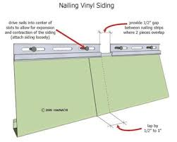 how to paint vinyl siding bob vila