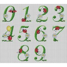 summer birthday numbers cross stitch pattern heaton cross