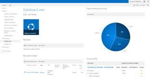 Sharepoint Help Desk Helpdesk U0026 Ticketing Workflow For Sharepoint Webcon Bps