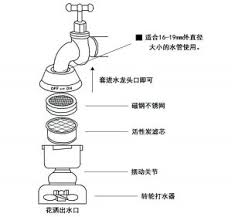 kitchen faucet water purifier water filter kitchen faucet bryce howard com