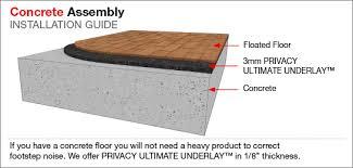 floated glued wood floors sound isolation company
