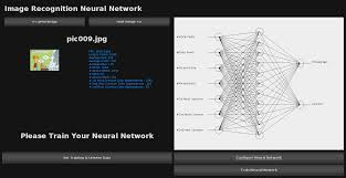 pattern classification projects neural network image classification project turing finance