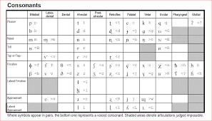 lingtransoft wiki msklc keyboard layout for u201cipa unicode 6 2