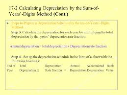 Ads Depreciation Table Contemporary Mathematics For Business And Consumers Ppt Download
