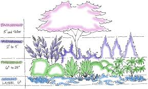 ffl butterfly gardens