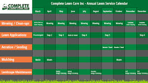 lawn care programs for do it yourself lawn care in florissant lawn care and maintenance services