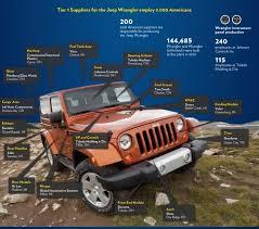 compare jeep wranglers brilliant compare jeep wrangler models