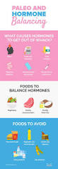 best 25 hormone diet ideas only on pinterest pcos diet healthy