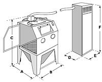 Sandblast Cabinet Parts Item Bnp 65 300 Df Bnp 65 Suction Blast Cabinet On Kleen Blast