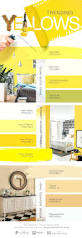 trending yellow paint colors for 2017 is a happy warm color that