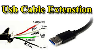 usb pinout wiring and how it works in usb cord wire diagram