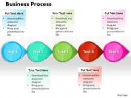 ppt circle arrow business powerpoint presentation process flow