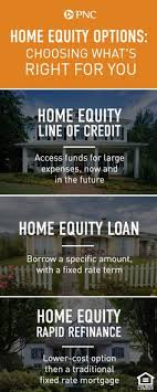 turn your average home into your home personal loan or