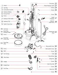 dyson dc28 partswarehouse