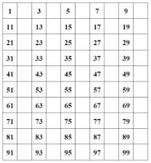 free odd and even numbers worksheets edhelper com