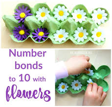 number bonds to 10 with flowers the imagination tree