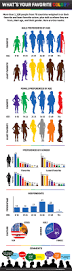 what u0027s your favorite color infographic
