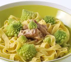 plats à cuisiner cuisiner le chou romanesco luxe recette chou romanesco la carbonara