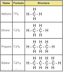 iupac nomenclature of hydrocarbons lessons tes teach