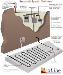 pioneer deh x6600bt wiring harness deh x6600bt wiring diagram