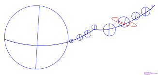 simple diagram of solar system lefuro com