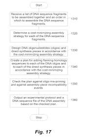 810 2410 S Assembly Instructions Youtube by Patent Us20120258487 Microfluidic Platform For Synthetic Biology