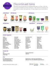 Pumpkin Scentsy Warmer 2012 by List Of Scentsy Discontinued Items For Fall Winter 2016 Scentsy