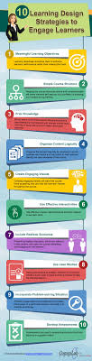 e learning strategy template 25 best education and ideas on learning