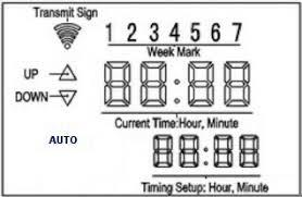 Blinds Timer Timer For Motorized Window Blinds U0026 Shades