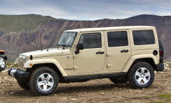 jeep wrangler reliability by model generation truedelta