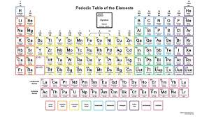 high chemistry periodic table fresh high periodic table periodik tabel
