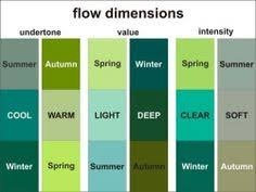 types of green color pictures types of colour green black hairstle picture