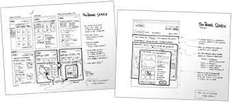 prototyping sample sketchboards discover better faster ux
