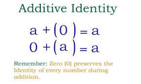 multiplicative inverse worksheet u0026 worksheet 12241584