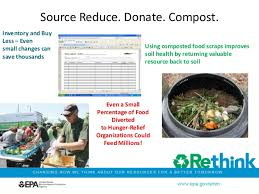 food waste usa chamber of commerce foundation 2014
